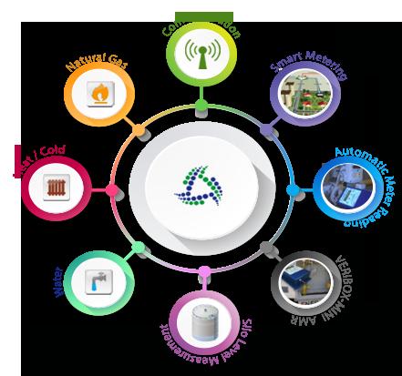 ATEX Datenlogger